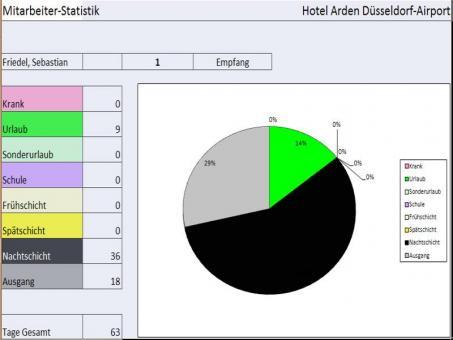 HotelDienstPlaner (deutsch)