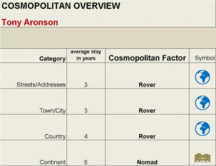 CosmopolitanChecker (E)