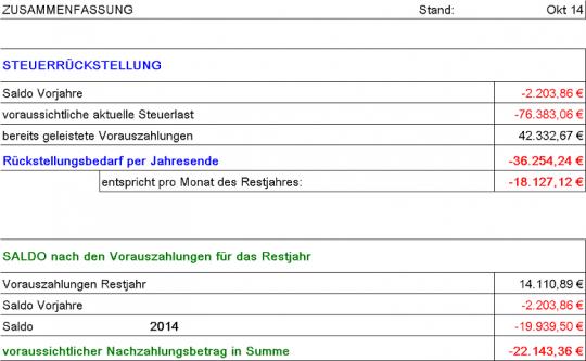 SteuerChecker (deutsch)