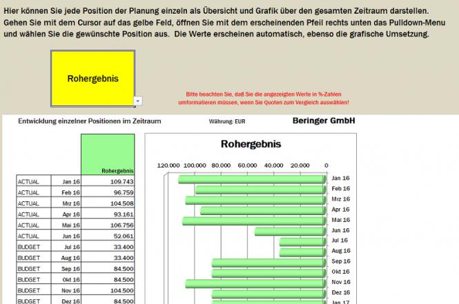 Rolling Forecast (deutsch) - rollierende Planung